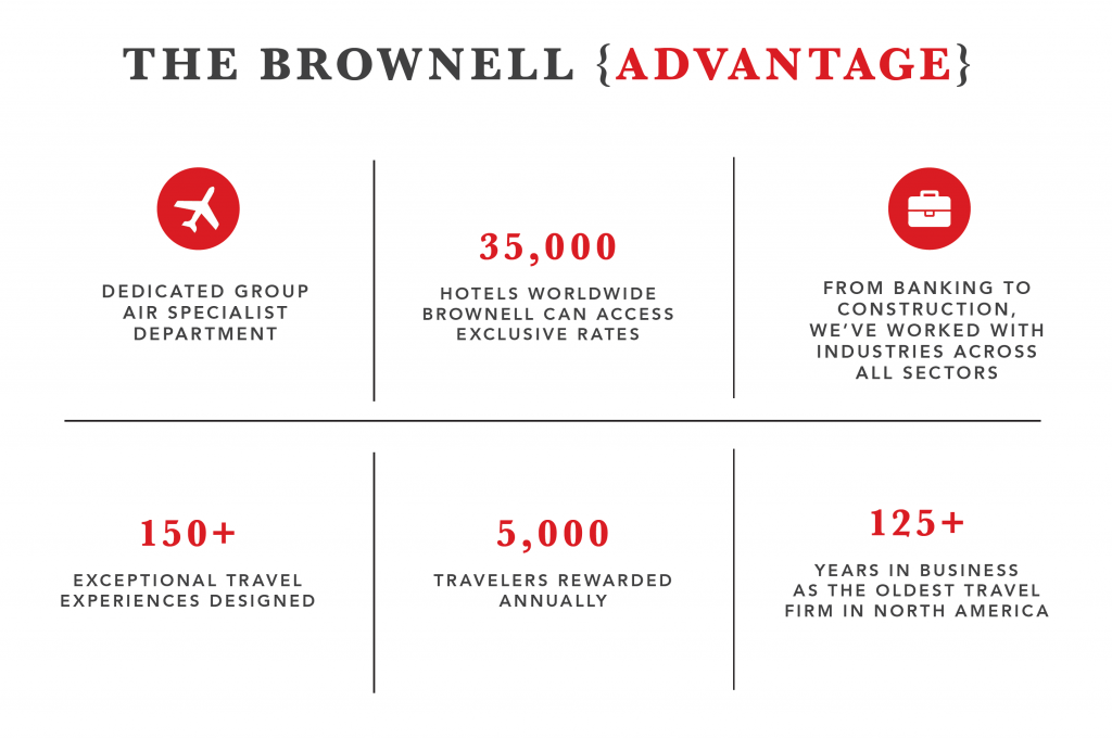 the-brownell-advantage